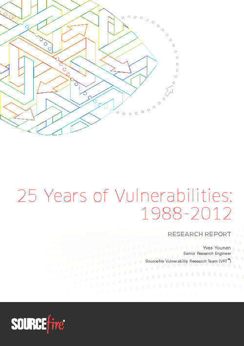 25 Years of Vulnerabilities: 1988-2012