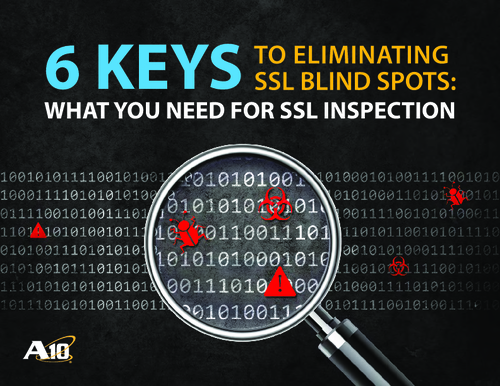 6 Keys to Eliminating SSL Blind Spots: What You Need for SSL Inspection