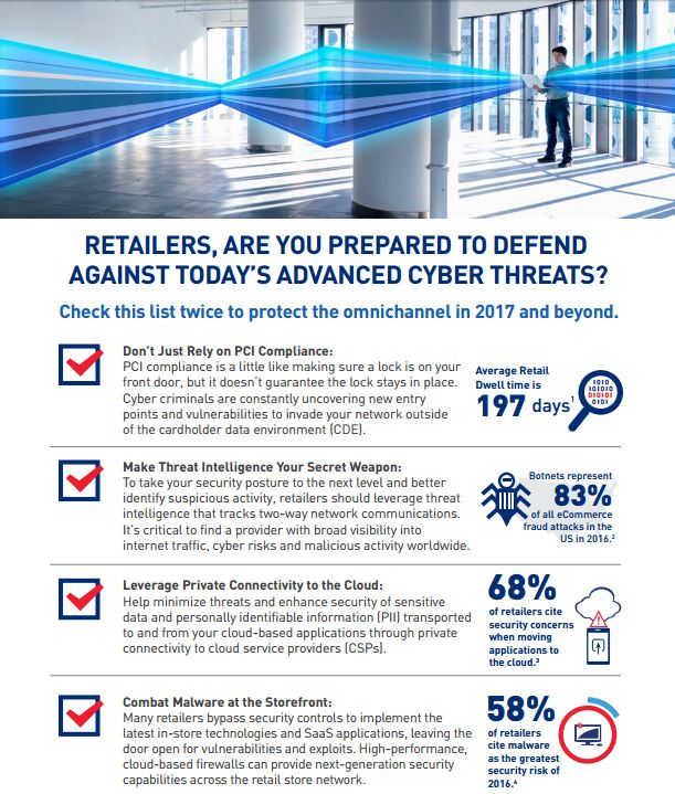 2017 Cyber Threat Checklist: Are You Prepared?