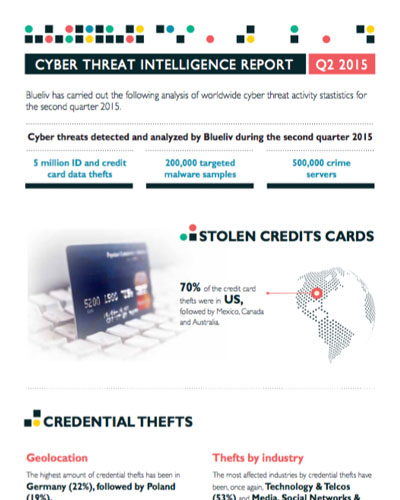 Blueliv Cyber Threat Intelligence Report Q3 2015