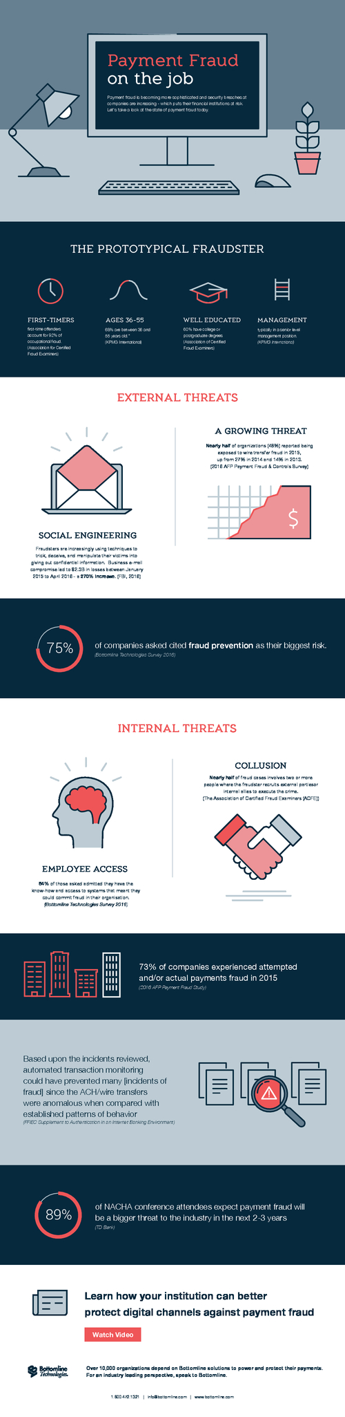 Fraud on the Job; 73% of Businesses Hit with Actual or Attempted Payment Fraud
