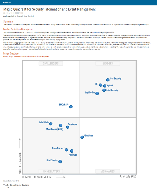 Gartner's Magic Quadrant for Security Information and Event Management