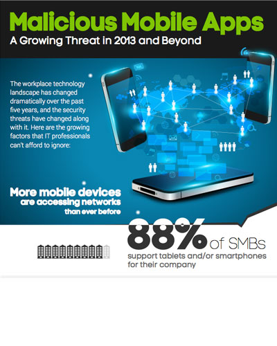 Malicious Mobile Apps: A Growing Threat in 2013 and Beyond