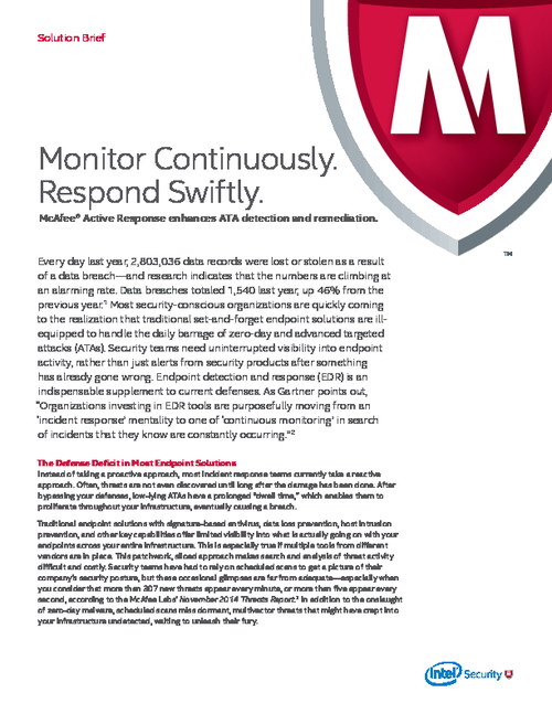 Monitor continuously. Respond swiftly.