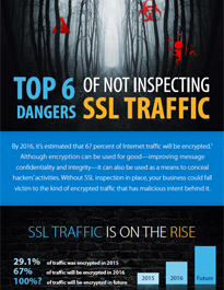 Top 6 Dangers Of Not Inspecting SSL Traffic