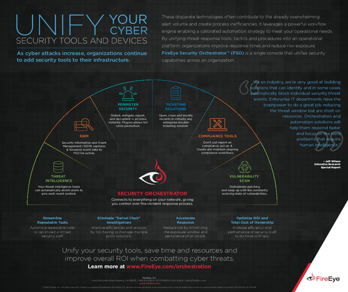Unify Your Cyber Security Tools and Devices